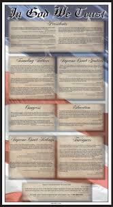 best founding fathers quotes founding fathers 17 best founding fathers quotes founding fathers gun rights and george washington quotes