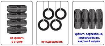 Правила хранения шин
