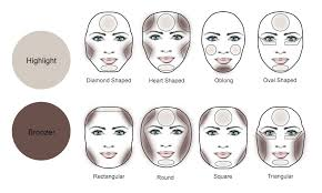 how to contour video