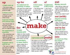 Complete Phrasal Verbs List Phrasal Verb Meaning Example Abide     TeachingEnglish