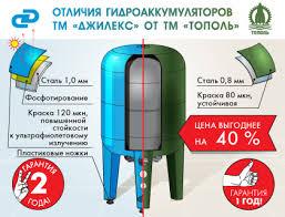 <b>Гидроаккумулятор Джилекс 50 ГП</b> для систем водоснабжения ...