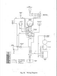 bsa super rocket wiring diagram bsa home wiring diagrams on simple chopper wiring diagram