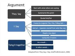 different types of essay structures  www gxart orgtype of essays are socialsci cotype