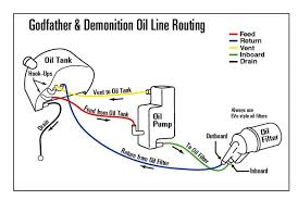 harley softail wiring diagram images chopper wiring diagram chopper wiring diagram likewise harley davidson harness