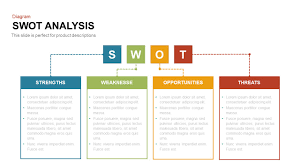 swot analysis table powerpoint and keynote template slidebazaar swot analysis table powerpoint and keynote template