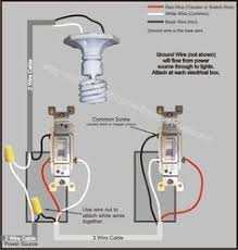 wire a dryer outlet i can show you the basics of dryer outlet 3 way switch wiring diagram > power to switch then from that switch