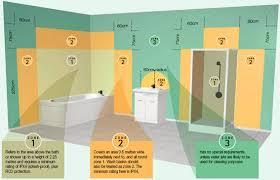 zone 1 bathroom lighting uk bathroom lighting