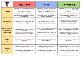 Writing Rubric Grade   Ontario        images about learning goals