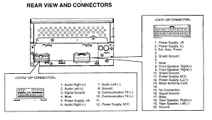 wiring for a sony car stereo diagram the wiring diagram sony car stereo wiring harness diagram nilza wiring diagram