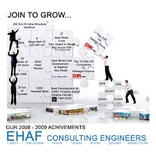 careers ehaf looking for a position that provides a lifetime career opportunities seeking a position that applies your talent to exciting and challenging projects