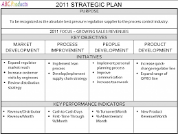 17 best images about strategic plan project 17 best images about strategic plan project management smart action plan and business plan template
