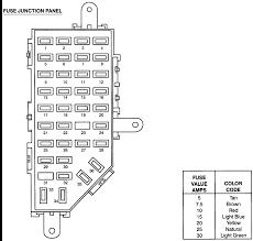 2004 ford ranger fuse box diagram solved fuse panel diagram ford explorer and ford ranger forums