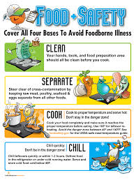 steps to food safety work health poster and safety food safety poster