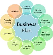 QT Business SolutionsWrite a Business Plan that Will Help You Get     How to Write a Business Plan That Will Get Your Small Business Loan Approved
