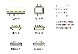pin serial to usb wiring diagram image wiring pinouts for cables connectors and circuits on 9 pin serial to usb wiring diagram