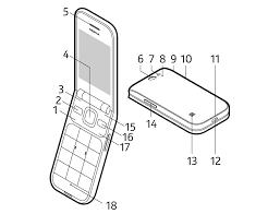 Nokia 2720 Руководство по эксплуатации pdfdisplaydoctitle=true ...