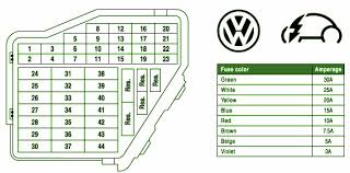 2000 vw beetle fuse box wire 2000 wiring diagrams