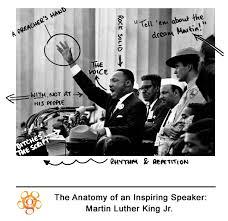 i have a dream speech summary essay  wwwgxartorg dr king i have a dream speech summary