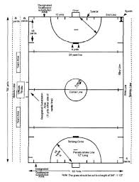 images about field hockey on pinterest   field hockey  field    downloadable field hockey dimensions diagram for coaches and players