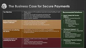 pci secure payment ivr waterfield aspect why implement waterfield pci secure payment ivr