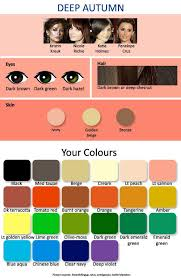 you can determine which colors look best on you by looking at your hair eye color and skin tone i think i 39 m a deep autumn lt 3