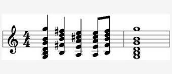 Resultado de imagem para imagem harmonia musical