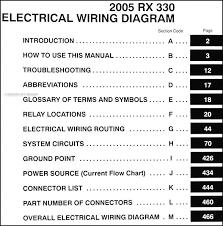 vehicle wiring diagram program images automorive wiring diagram haynes repair manual for the toyota highlander 2001 thru 2014 and