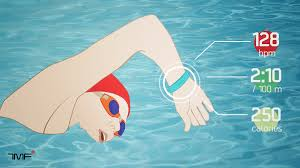 The Top Swimming Trackers In 2019 - The Medical Futurist