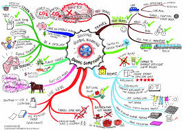 how to mind map for essay writing  ncad it learning support colorful mind map on the topic of global warming   uses both pencil and marker
