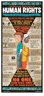 zen pencils the universal declaration of human rights the universal declaration of human rights