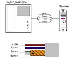 Соединительные провода для <b>домофона</b>