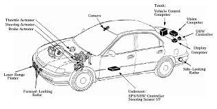 osu autonomous vehiclesvehicle hardware