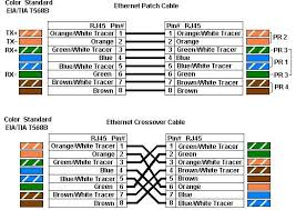 rj10 wiring diagram cat5 patch cable wiring diagram cat5 wiring diagrams