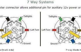 trailer pin plug wiring diagram wiring diagram 5 pin trailer plug wiring diagram auto schematic 6 wire
