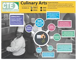 hospitality studies michael berry career center culinary arts flyer front 01