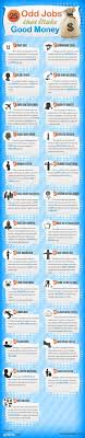 best ideas about job seekers job search tips 25 odd jobs that make good money infographic on