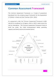 17 best ideas about career assessment career 17 best ideas about career assessment career assessment tools choosing a career and career assessment