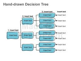 decision tree diagram   powerpoint illustrationdecision tree diagram   hand drawn illustrations