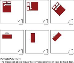dealing feng shui: feng shui power position getting rid of fear find out how feng shui can