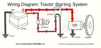 tractor starter wiring diagram tractor starter wiring diagram