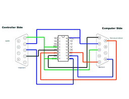 computer port labeled diagram  displaying   gt  images for inside a    computer port labeled diagram