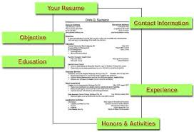 how to build a proper resume  seangarrette cohow do i make a resume hss clf   how to build a proper resume