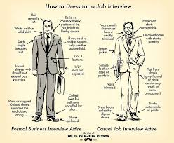 10 practical job interview tips for a successful career job interview tips 3 etch a good first impression