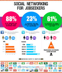 social networking for jobseekers visual ly
