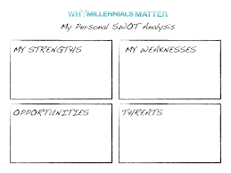 your personal swot analysis why millennials matter swot analysis 001