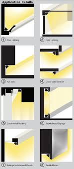 indirect lighting lighting and led on pinterest c991 lighting coving