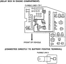 2001 mitsubishi galant fuse box diagram fixya dttech 56 gif