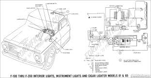 wire diagram 85 ford e 350 wiring diagram for 460 ford radio wiring discover your wiring 85 ford f 150 inline 6