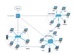 roaming wireless local area network diagramwlan diagram