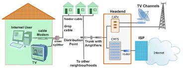collection internet cable diagram pictures   diagrams